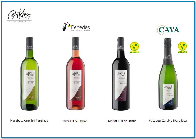 Tecnologia, procés, equip humà COVIDES Vinyes - Cellers neix de la voluntat d'un grup de viticultors de tota la comarca del Penedès d'elaborar vins i caves de forma professional però amb personalitat pròpia . Els nostres cellers es troben repartits per tota la comarca i disposen de les instal·lacions més modernes. COVIDES Vinyes - Cellers és la 1a Cooperativa vinícola de 1r grau de Catalunya en termes de volum amb una collita mitjana anual d'uns 24.000.000 de kg de raïm. Per assolir aquesta collita mitjana, Covides compta amb uns 650 socis actius que conreen al voltant de 1.900Ha. Repartides en més de 50 municipis, entre Alt, Baix Penedès i el Garraf. Dels 24 milions de quilos de mitjana, un 85% correspon a varietats blanques (Macabeu, Xarel·lo, Parellada i Chardonnay) amb les quals elaborem els vins que comercialitzem sota les DO Penedès i Cava. Les varietats negres (Ull de llebre, Merlot i Cabernet Sauvignon), ens permeten elaborar els vins rosats i negres de DO Penedès. Actualment Covides comercialitza en embotellat un 25% de la producció total de vi; el 65% de l'embotellament s'exporta a uns 30 països mentre que el 35% restant es ven a Espanya. La resta de la producció es comercialitza a granel. Covides compta amb 3 cellers (St. Sadurní, St. Cugat Sesgarrigues i Vilafranca del Penedès) per entrar els 24 milions de quilos dels seus socis i elaborar els corresponents vins blancs, rosats i negres. COVIDES Vinyes - Cellers disposa d'unes instal·lacions on capacitat i tecnologia s'adapten perfectament a la producció que generen les seves terres. Unes instal·lacions que, sense oblidar la tradició , han estat reconegudes amb premis de prestigi internacional per la seva modernitat i eficiència. COVIDES Vinyes - Cellers va ser fundada l'any 1963, fruit de la voluntat de més de 600 agricultors d'elaborar de manera conjunta el vi de la seva collita; en aquell moment els agricultors van introduir la mecanització i els primers tractors en les seves explotacions i van deixar 